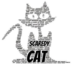 Scaredy cat word cloud shape